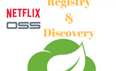 Eureka Service Registry and Discovery