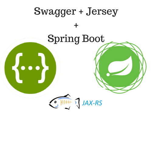 Swagger Jersey and Spring Boot