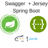 Swagger , Jersey and Spring Boot