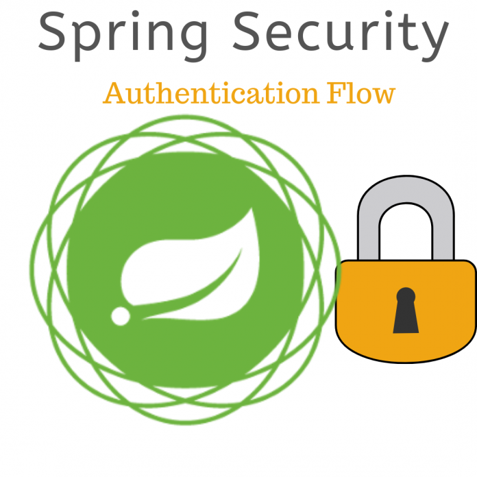Spring Security Authentication Flow